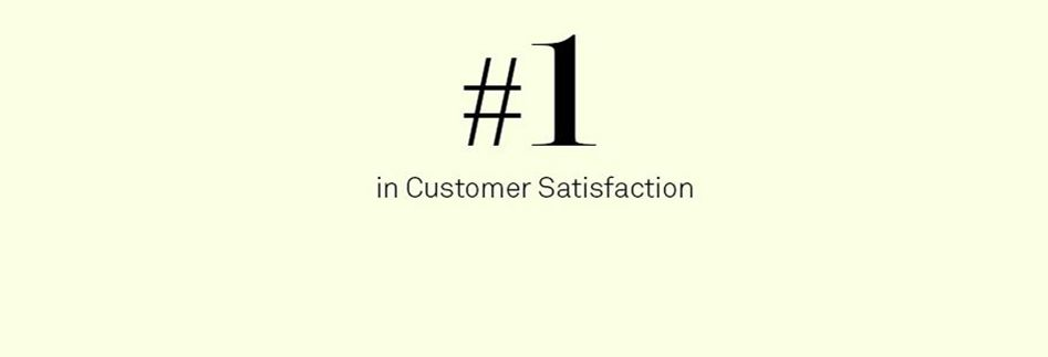 dhi ranks no 1 in customer satisfation